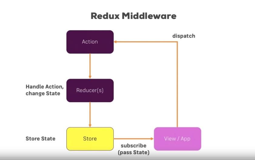 Amjad Khan – SharePoint, O365 and Cloud based Solutions